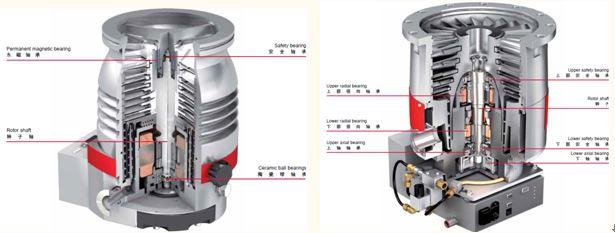 Pfeiffer 复合轴承涡轮分子泵 Pfeiffer 全磁浮涡轮分子泵 Pfeiffer 涡轮分子泵产品优点: 1. 用于分析工业以及研究方面多种用途的免维护高性能涡轮分子泵 2. 可以配置小的前级泵,降低系统成本 3. 可以任意角度安装,可以提供适合腐蚀气体的分子泵型号 4. 提供更长的分子泵维修间隔,可以现场更换分子泵轴承 Pfeiffer 涡轮分子泵所有零部件全部德国原厂制造,保证每个产品继承德国的制造工艺。英福康inficon、爱发科ulvac、岛津shimadzu、皖仪等世界知名仪器厂商均采