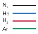 Hipace 30 涡轮分子泵