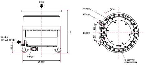 全磁浮涡轮分子泵
