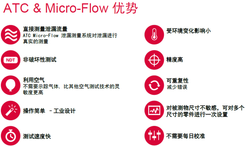 ATC 空气泄漏测试仪 Micro-Flow