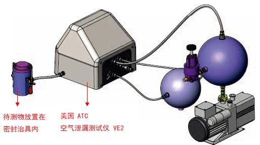 ATC 微流量空气泄漏测试仪 VE2