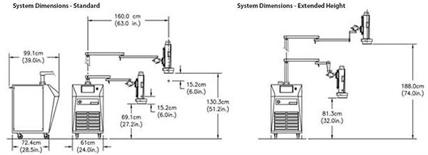 高低温测试机 ATS-710尺寸