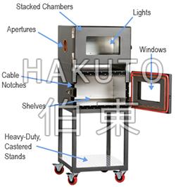 高低温试验箱,高低温冲击试验箱